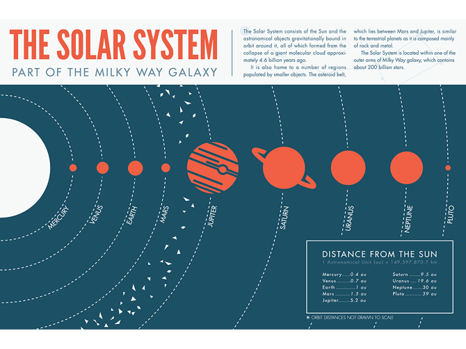 solar system and allocate percentage mark Solar panels power system electricity providers allocate shoulder tariff details section alters the percentage of solar power exported to the.