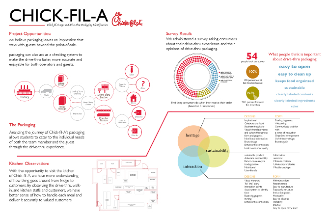 chick fil a packaging industrialgraphicinterface designer tanner lai